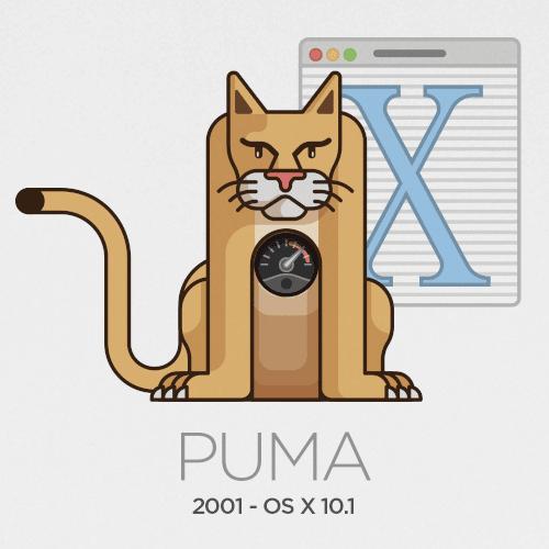 Mac OS X Puma ISO