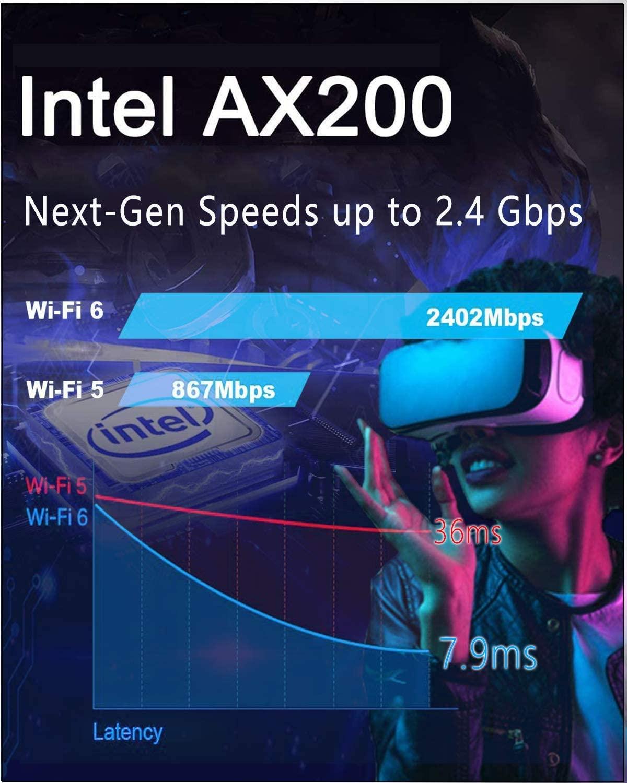wifi 6 processeur intel ax200